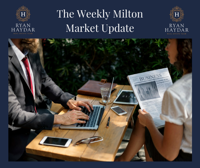 Weekly Milton Market Update - Week of May 18 2018